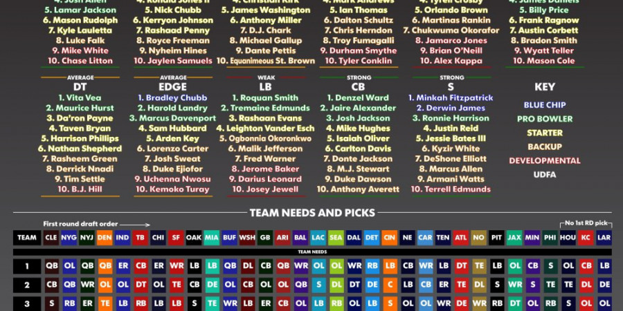 Last minute mock draft 2018